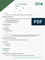 Tabla de formulas parte 1