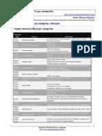 BM PORTERO Objetivos TECNICOS entrenandoporteros.com.pdf