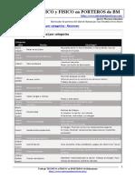 BM PORTERO Trabajo TECNICO entrenandoporteros.com.pdf
