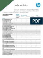 HP Secure MPS preferred device Matrix_Nov2019