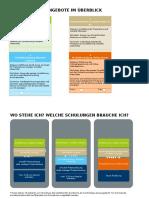 Vier Schulungen Goethe.docx