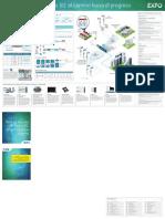 exfo_reference-poster_5g-ran_v1_sp.pdf