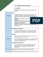 teacher page wwebquest overview