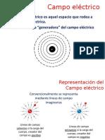EJERCICIOS PROPUESTOS_CAMPO ELÉCTRICO