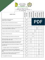 1ST QUARTER ENG ESP FIL MAPEH TOS (19-20) - ALL.docx