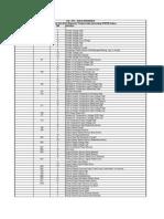 TLB_Fault_Code.pdf
