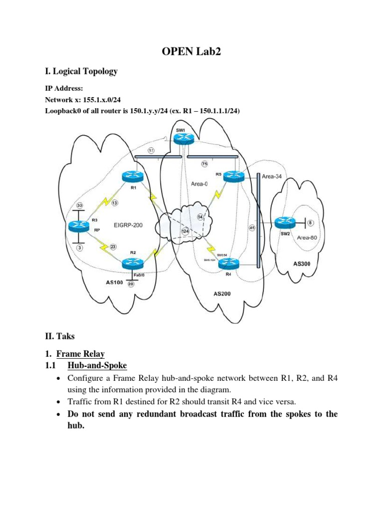 open lab2 i pv6 computer networkNetwork Design Diagram On How To Configure Eigrp Framerelay Hub And #5