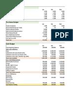 AFDM - Letsgo Trailers Case - Budgets