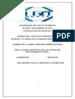 CUADROSINOPTICOETAPAS.docx