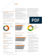IHG Industry overview _2.pdf