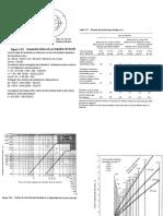 Gráficas y esquemas Elementos de máquinas