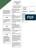 Esquema Unidad 3.pdf