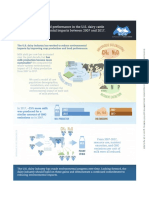 Improved performance in the US Dairy Cattle Industry on Environmental Impacts