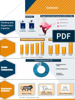 Cement usuage info graphics IBEF