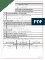 2_L3_ASSIGNMENT BRIEF -CAD set-2.pdf