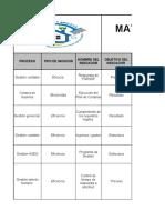 Matriz de indicadores y fichas técnicas