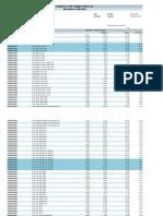 Analisis variacion de precios MP e Insumos al 10-09-2009