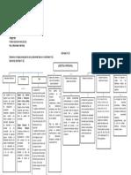 actividad N. 02 MAPA conceptual de los puntos anteriores 01.docx