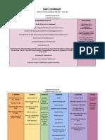 DSM-5SummaryDurationPrevalencePeakOnset