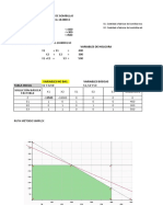 Ejercicio Método Simplex-Fábrica de Bombillas - Completo