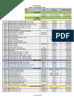 Daftar Harga SBS Serologi Mei 2020