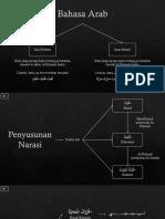Belajar Nahwu Dari Nol #1.pdf
