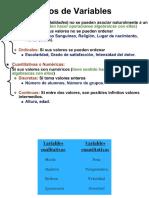 Variables cuantitativas y cualitativas