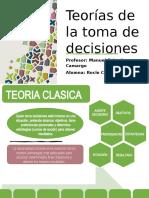 Teorías sobre la Toma de Decisiones. Clasica y Conductista.