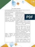Apéndice 1. Modelo Psicodinámico