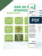 Copia de ANALISIS DE ROTACIÓN E INVENTARIOS ENE 2019