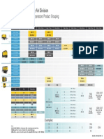 2935 0751 31_Large compressors product grouping chart