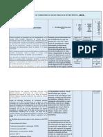 DIAGNÓSTICO DE CONDICIONES DE SALUD PÚBLICA EN DEPARTAMENTO MEtassss