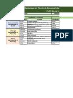 perfil aprendizaje clase 2