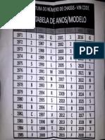 (AP) - Tabela ano do carro