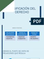 Clasificación del derecho.pdf