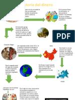 historia del dinero.pptx