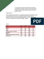 analisis graficas faltantes.docx