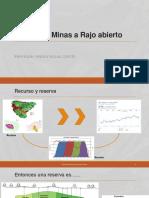 IMIN502 2-Recurso y reservas, pit final