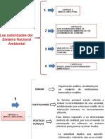 Las autoridades del.pptx