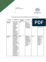 COMPARACIÓN ENTRE LOS MERCADOS DIGITALES Y LOS MERCADOS TRADICIONALES- Lau10.2- L.Mora- Feb17