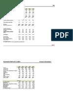 Caso Hansson - Informes Financieros