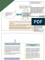 MAPA CONCEPTUA NIC18 AND NIF11.docx