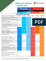 Les différentes éditions d'Office 365-PRIX£.pdf