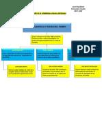 Launi-Fernandez-El desarrollo de la estadística a través del tiempo
