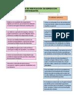 Fiscal diagramas
