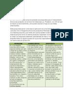 Propuestas Informe  Organizar 3.docx