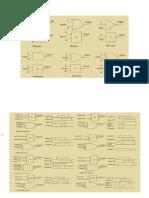 Diagramas de Escalera y Diagramas de Bloques Funcional Equivalentes