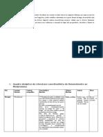 Literatura Luso-Brasileira.docx