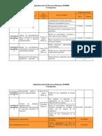 Cronograma de actividades.(1)