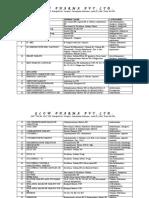 GlowPharma-Products.pdf